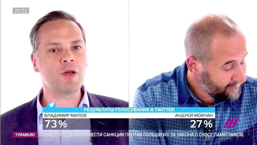 Дебаты Владимир Милов Андрей Мовчан